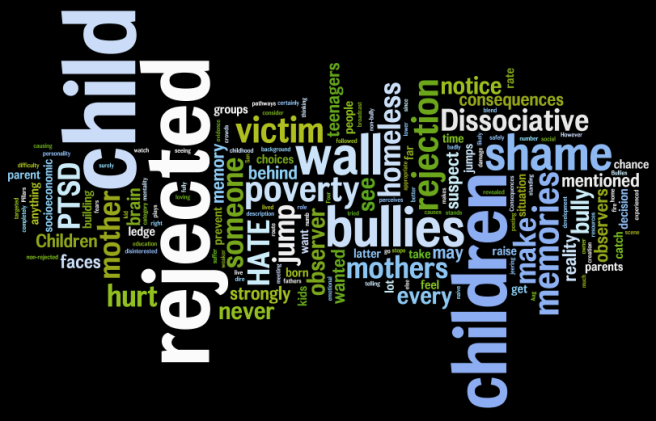 Rejected Child Feels Wordle 2