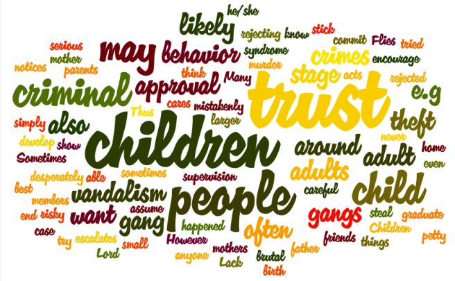 Rejected Child Trust Wordle 1