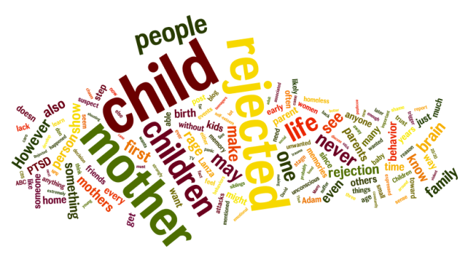 Rejected Child Wordle 2