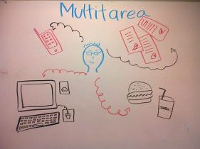 One concept of multitasking, from Wikimedia