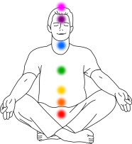 The Seven Main Chakras, as used in Reiki today, from Wikimedia, http://commons.wikimedia.org/wiki/File:7_main_chackra.svg